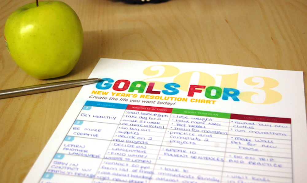 {free printable} 2013 New Year's Resolution Chart