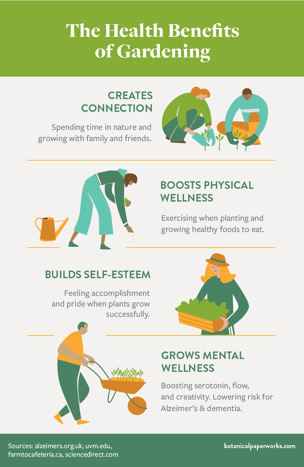 infographic on the health benefits of gardening: creates connection, boosts physical wellness, builds self-esteem, grows mental wellness