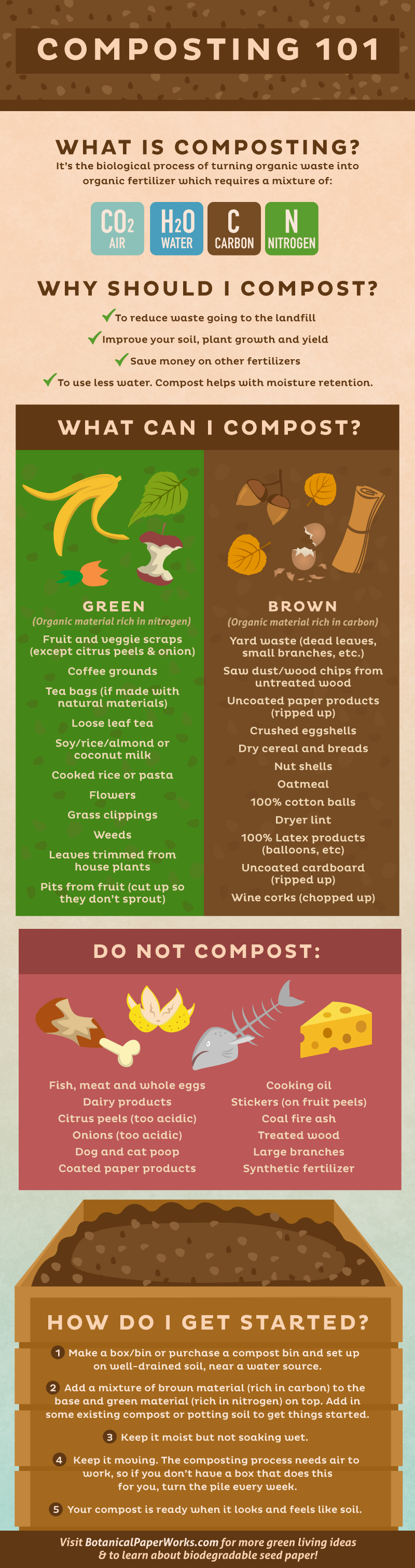 Learn more about composting so you can start reducing the amount of waste you send to the landfill!
