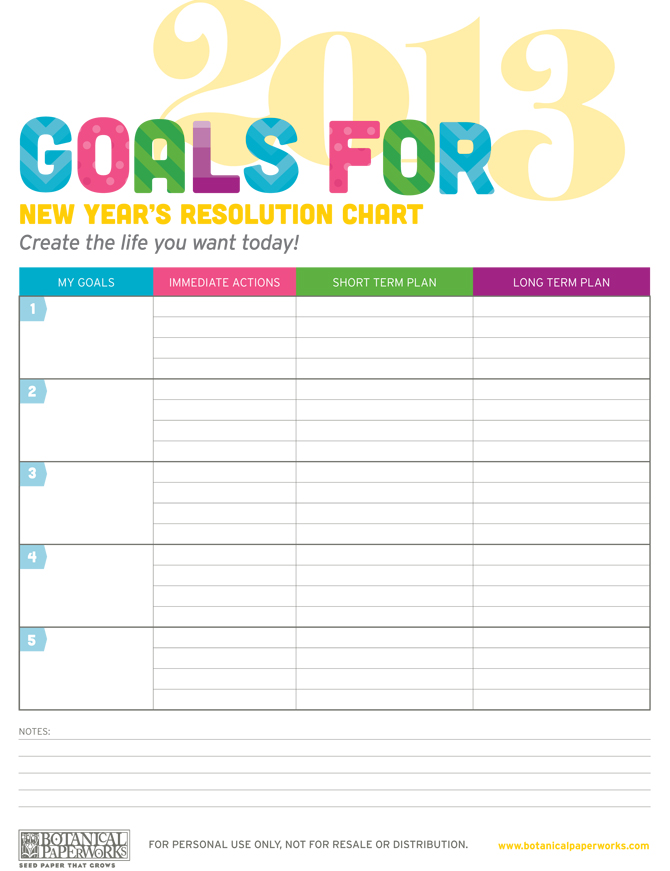 Botanical PaperWorks Free Printables: New Year's Resolution Chart