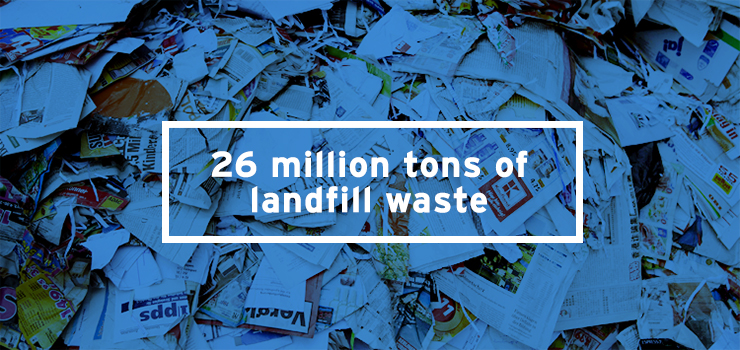 Learn about the impact of paper waste on the environment and what you can do to make a difference.