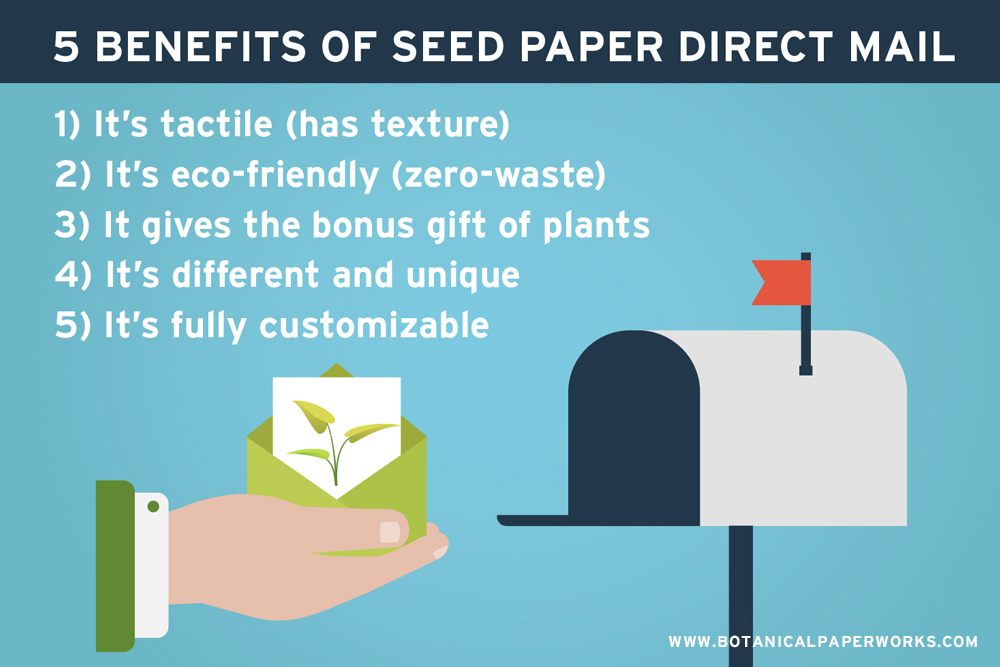 5 benefits of seed paper direct mail promotions.